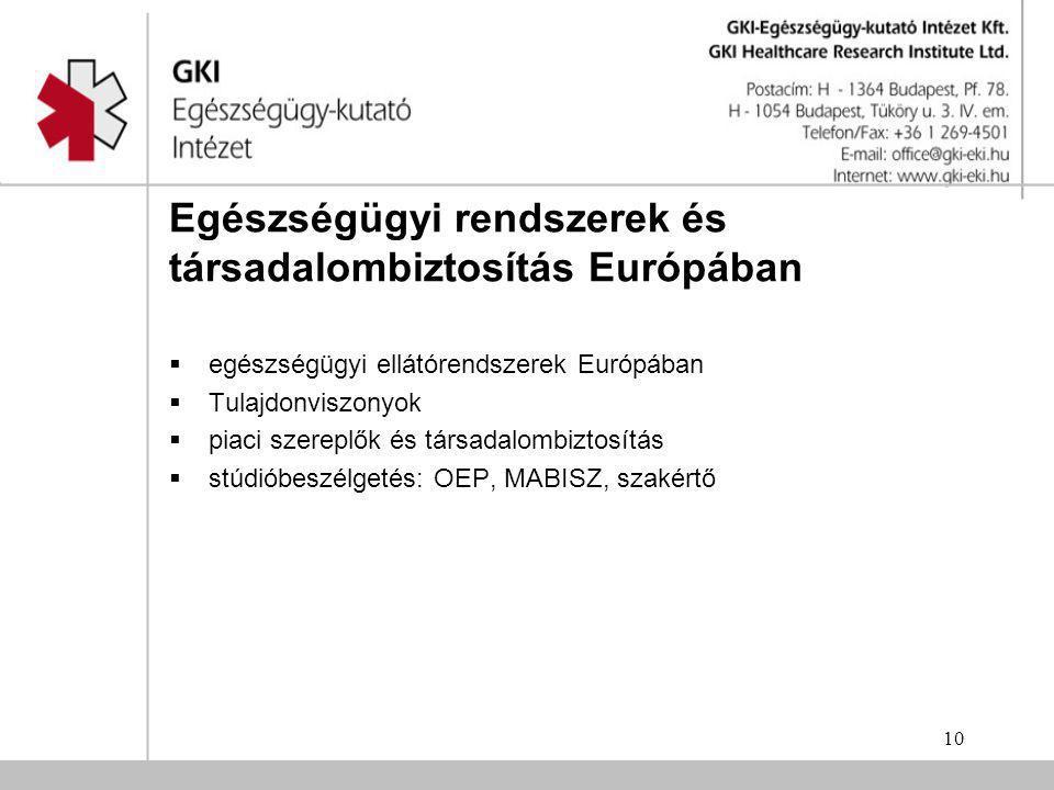 10 Egészségügyi rendszerek és társadalombiztosítás Európában  egészségügyi ellátórendszerek Európában  Tulajdonviszonyok  piaci szereplők és társadalombiztosítás  stúdióbeszélgetés: OEP, MABISZ, szakértő
