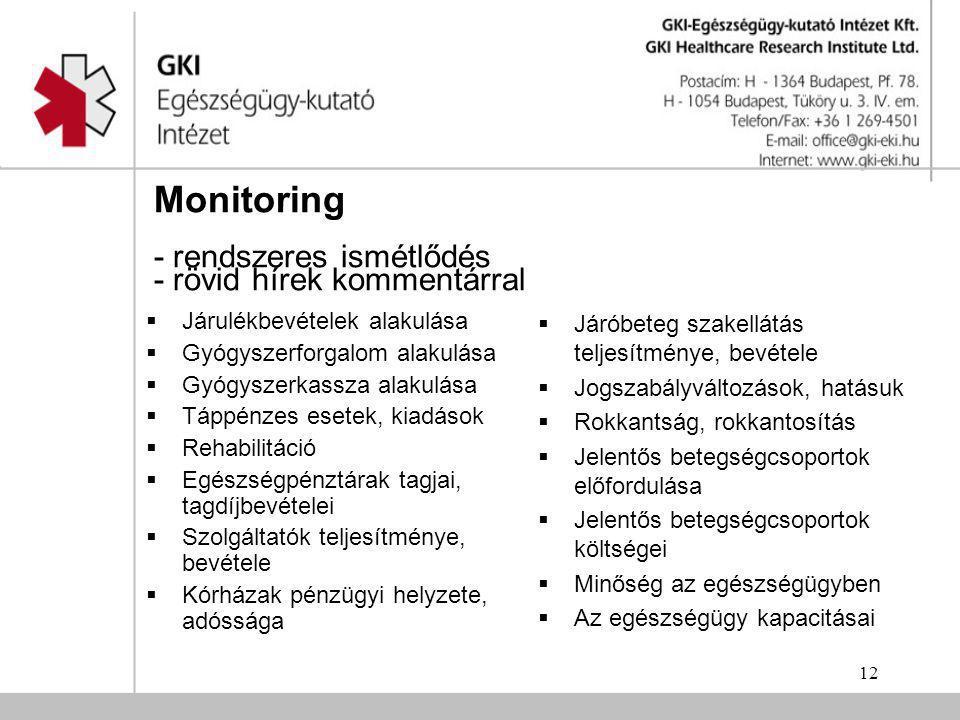 12 Monitoring - rendszeres ismétlődés - rövid hírek kommentárral  Járulékbevételek alakulása  Gyógyszerforgalom alakulása  Gyógyszerkassza alakulása  Táppénzes esetek, kiadások  Rehabilitáció  Egészségpénztárak tagjai, tagdíjbevételei  Szolgáltatók teljesítménye, bevétele  Kórházak pénzügyi helyzete, adóssága  Járóbeteg szakellátás teljesítménye, bevétele  Jogszabályváltozások, hatásuk  Rokkantság, rokkantosítás  Jelentős betegségcsoportok előfordulása  Jelentős betegségcsoportok költségei  Minőség az egészségügyben  Az egészségügy kapacitásai