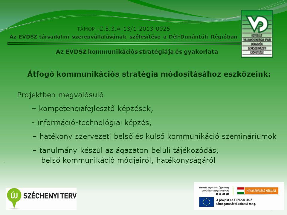 17 TÁMOP -2.5.3.A-13/1-2013-0025 Az EVDSZ társadalmi szerepvállalásának szélesítése a Dél-Dunántúli Régióban Az EVDSZ kommunikációs stratégiája és gya