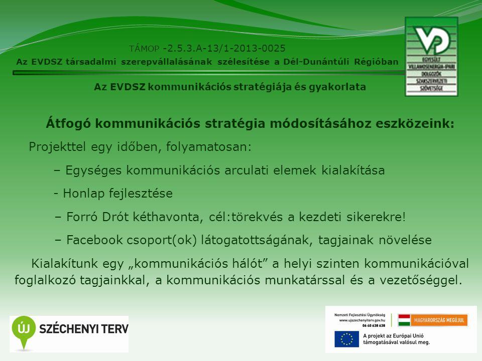 18 TÁMOP -2.5.3.A-13/1-2013-0025 Az EVDSZ társadalmi szerepvállalásának szélesítése a Dél-Dunántúli Régióban Az EVDSZ kommunikációs stratégiája és gya
