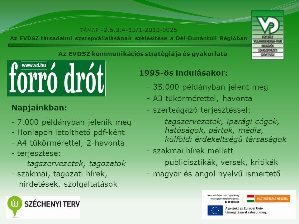5 TÁMOP -2.5.3.A-13/1-2013-0025 Az EVDSZ társadalmi szerepvállalásának szélesítése a Dél-Dunántúli Régióban Az EVDSZ kommunikációs stratégiája és gyak