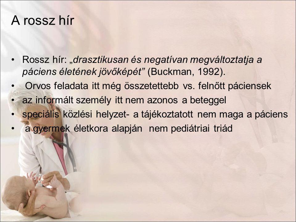"""Helyszín: szülészeti osztály/klinika (gyermekágyas részleg) A személy(ek) -orvosi személyzet -gyermekorvos -szülészorvos -csecsemős nővér -civil szervezet -down dada -szervezett segítők -pszichológus -védőnő Meghatározó tényezők: -Egyéni/ eseti tapasztalat -Szakkompetencia -Intenció -Elvárások -Pszichés státusz -Szociális érzékenység -Nyelvi kompetencia -Kommunikatív kompetencia -Külső megjelenés - Időkeret """"B személy(ek) -szülők anya apa Meghatározó tényezők : -Egyéni/ eseti tapasztalat -Szakkompetencia -Intenció -Elvárások -Pszichés státusz -Szociális érzékenység -Nyelvi kompetencia -Kommunikatív kompetencia -Külső megjelenés -Időkeret Szituáció: rossz hír közlése- Down kór gyanúja az újszülött gyermeknél Téma: rossz hír közlése/ a hozzátartozóval-/ a gyermekről Csatorna:- primer és szekunder kommunikációs eszközök akusztikus jelek metakommunikációs eszközök (gesztus, intonáció, mimika Kifejezés, Reflexió, Hatás """"A személy konzultációs stílusa szülők elképzelései a problémáról együttműködés/ tagadás- elutasítás Zavaró tényezők (külső/belső)"""