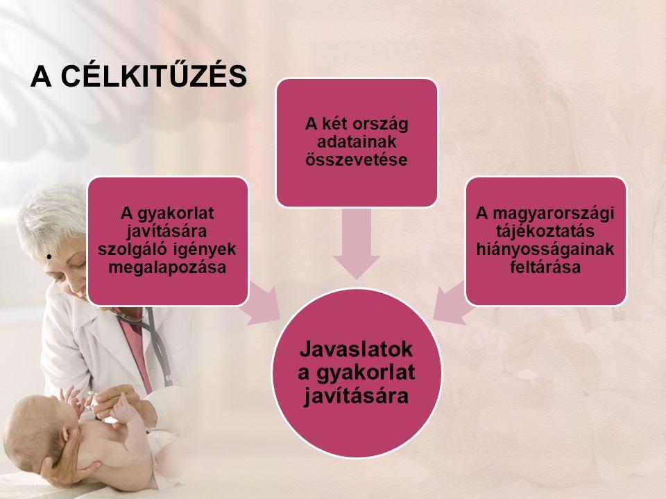 Következtetések •a közlés Magyarországon fejlesztésre szorul •nem megfelelő a korai tájékoztatás és a szülőknek nyújtott támogatás •Magyarországon/Németországban nincs kidolgozott protokoll vs.