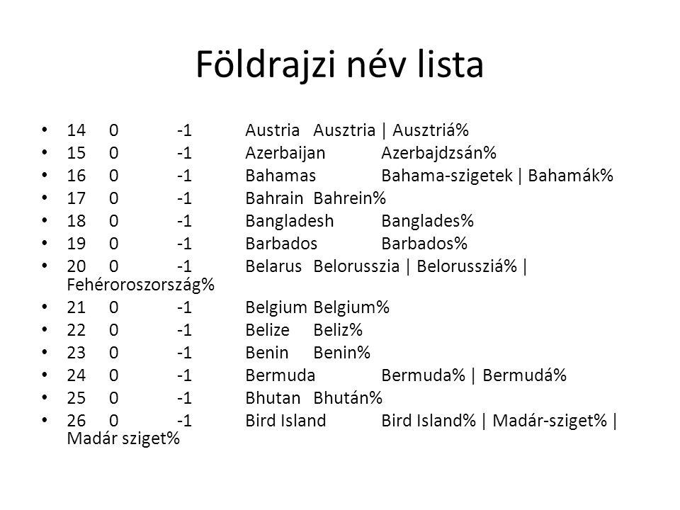 Földrajzi név lista • 140-1AustriaAusztria | Ausztriá% • 150-1AzerbaijanAzerbajdzsán% • 160-1BahamasBahama-szigetek | Bahamák% • 170-1BahrainBahrein%