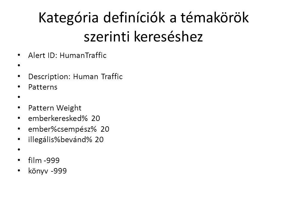 Kategória definíciók a témakörök szerinti kereséshez • Alert ID: HumanTraffic • • Description: Human Traffic • Patterns • • Pattern Weight • emberkere