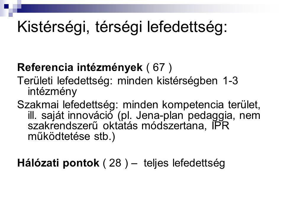 Kistérségi, térségi lefedettség: Referencia intézmények ( 67 ) Területi lefedettség: minden kistérségben 1-3 intézmény Szakmai lefedettség: minden kom