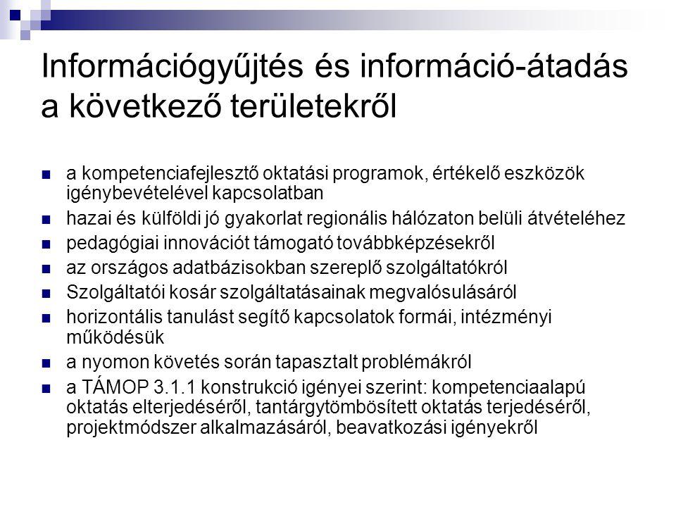 Információgyűjtés és információ-átadás a következő területekről  a kompetenciafejlesztő oktatási programok, értékelő eszközök igénybevételével kapcso