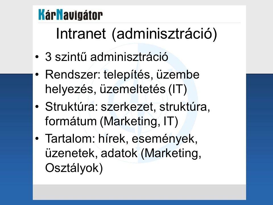 Intranet (adminisztráció) •3 szintű adminisztráció •Rendszer: telepítés, üzembe helyezés, üzemeltetés (IT) •Struktúra: szerkezet, struktúra, formátum