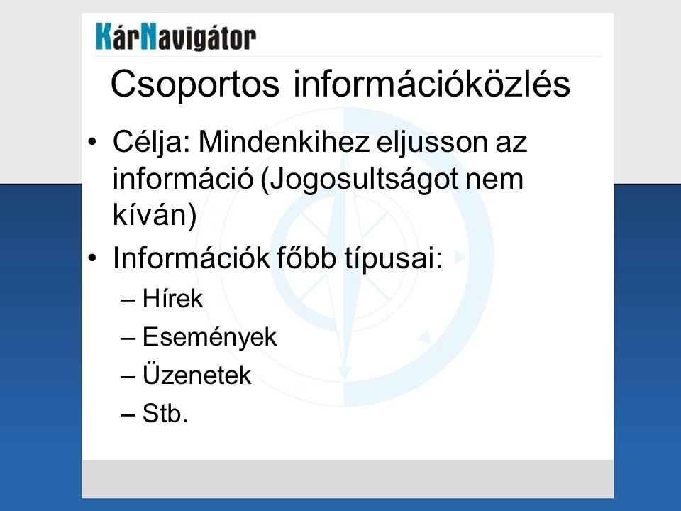 Csoportos információközlés •Célja: Mindenkihez eljusson az információ (Jogosultságot nem kíván) •Információk főbb típusai: –Hírek –Események –Üzenetek