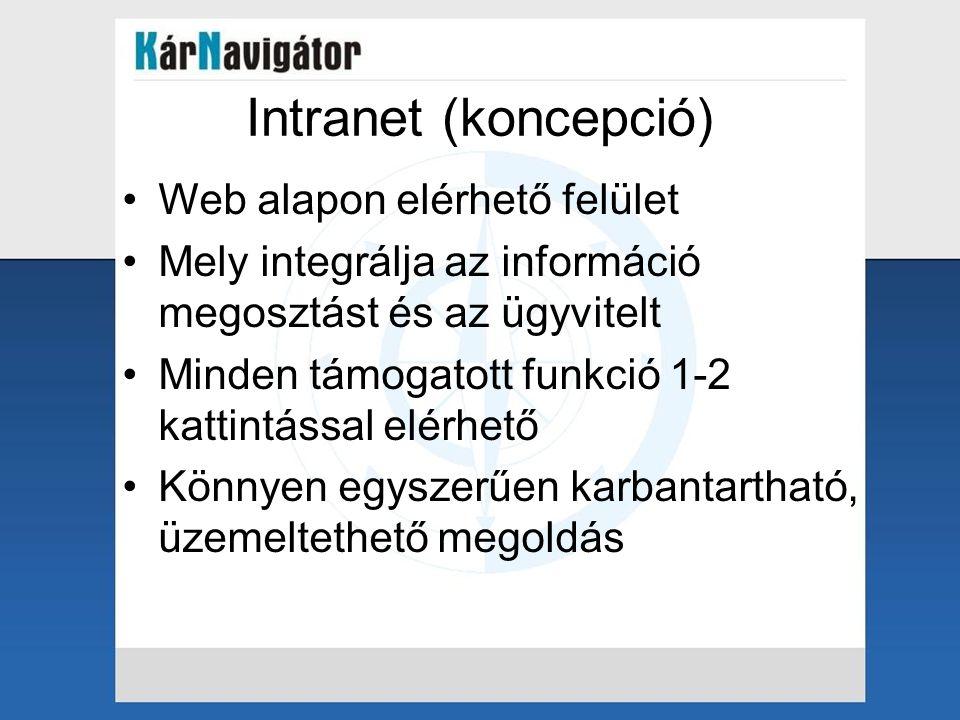 Intranet (koncepció) •Web alapon elérhető felület •Mely integrálja az információ megosztást és az ügyvitelt •Minden támogatott funkció 1-2 kattintássa