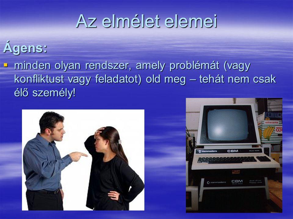 Transzmissziós modellRituális modell A hír információt, tudást ad át.A hír, dráma.