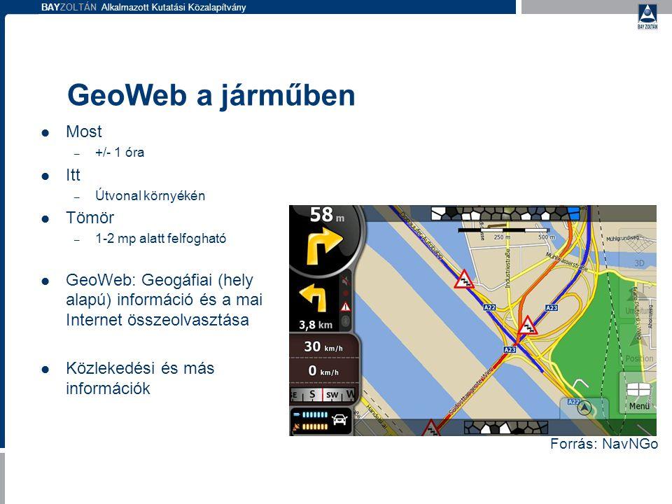 BAYZOLTÁN Alkalmazott Kutatási Közalapítvány GeoWeb a járműben  Most – +/- 1 óra  Itt – Útvonal környékén  Tömör – 1-2 mp alatt felfogható  GeoWeb: Geogáfiai (hely alapú) információ és a mai Internet összeolvasztása  Közlekedési és más információk Forrás: NavNGo