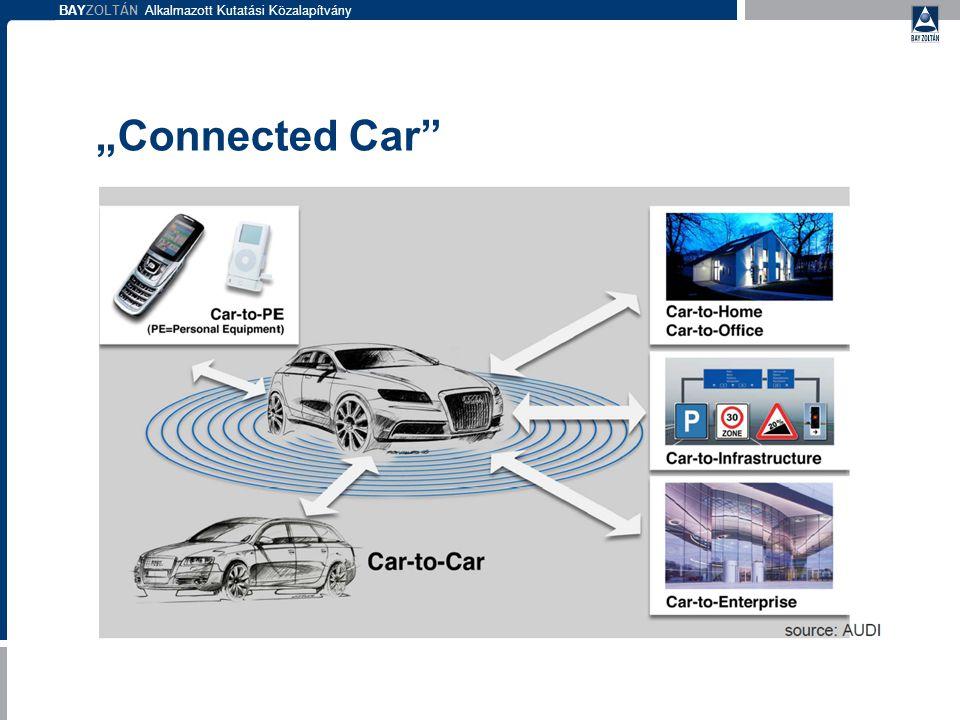 """BAYZOLTÁN Alkalmazott Kutatási Közalapítvány """"Connected Car"""