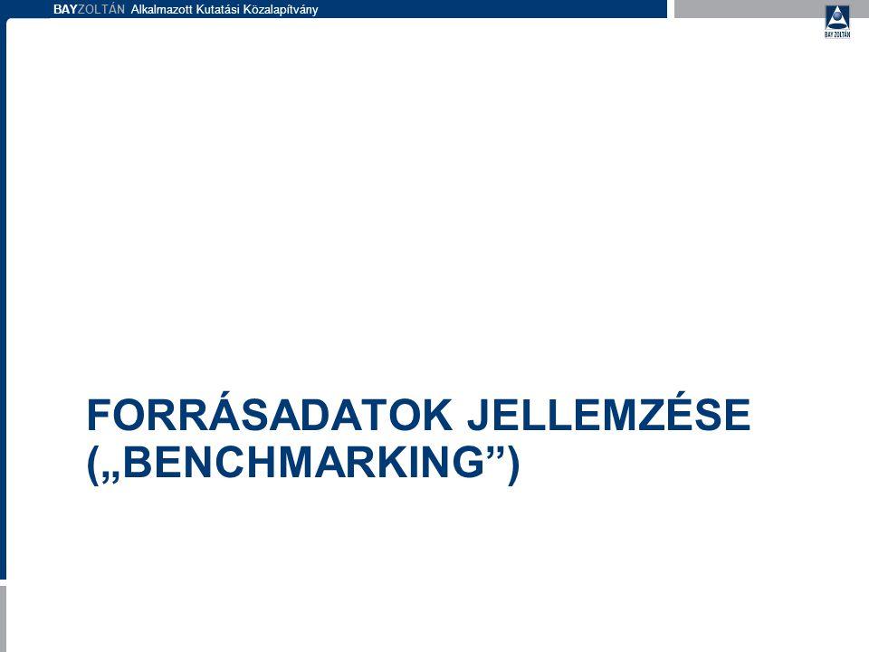 """BAYZOLTÁN Alkalmazott Kutatási Közalapítvány FORRÁSADATOK JELLEMZÉSE (""""BENCHMARKING )"""
