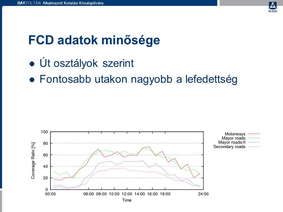 BAYZOLTÁN Alkalmazott Kutatási Közalapítvány FCD adatok minősége  Út osztályok szerint  Fontosabb utakon nagyobb a lefedettség