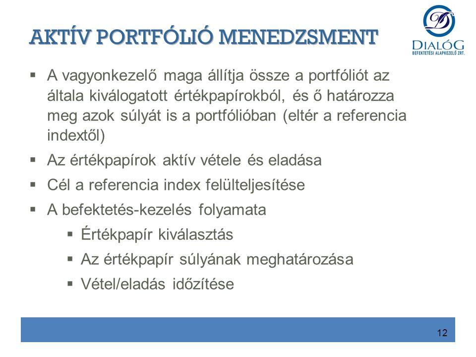  A vagyonkezelő maga állítja össze a portfóliót az általa kiválogatott értékpapírokból, és ő határozza meg azok súlyát is a portfólióban (eltér a referencia indextől)  Az értékpapírok aktív vétele és eladása  Cél a referencia index felülteljesítése  A befektetés-kezelés folyamata  Értékpapír kiválasztás  Az értékpapír súlyának meghatározása  Vétel/eladás időzítése 12