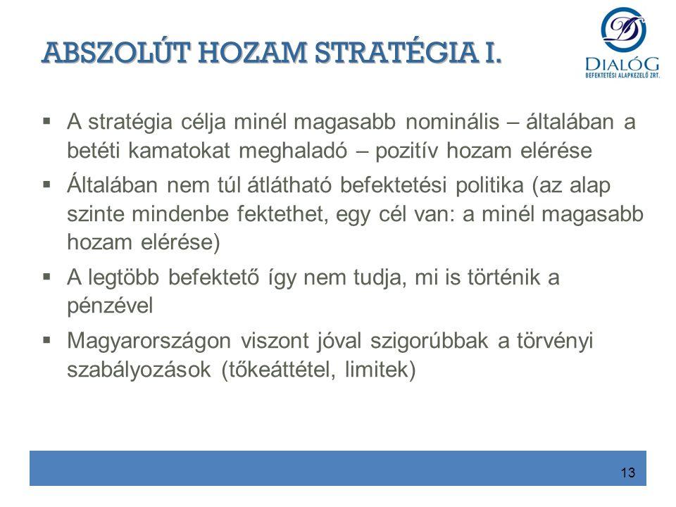  A stratégia célja minél magasabb nominális – általában a betéti kamatokat meghaladó – pozitív hozam elérése  Általában nem túl átlátható befektetési politika (az alap szinte mindenbe fektethet, egy cél van: a minél magasabb hozam elérése)  A legtöbb befektető így nem tudja, mi is történik a pénzével  Magyarországon viszont jóval szigorúbbak a törvényi szabályozások (tőkeáttétel, limitek) 13