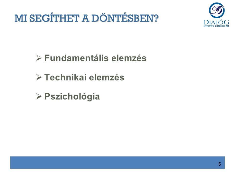  Fundamentális elemzés  Technikai elemzés  Pszichológia 5