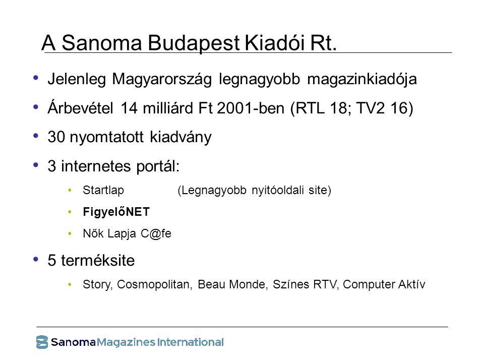 A Sanoma Budapest Kiadói Rt.