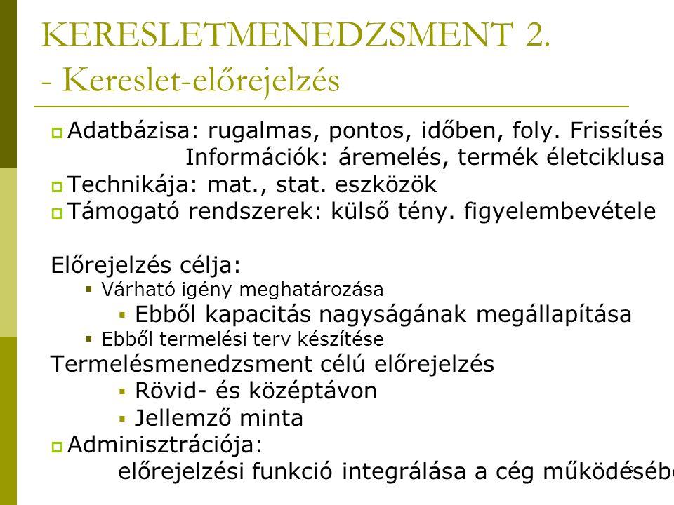 19 KERESLETMENEDZSMENT 2. - Kereslet-előrejelzés  Adatbázisa: rugalmas, pontos, időben, foly. Frissítés Információk: áremelés, termék életciklusa  T