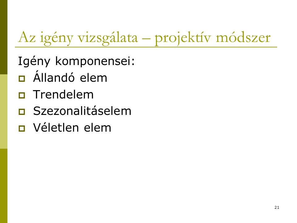 21 Az igény vizsgálata – projektív módszer Igény komponensei:  Állandó elem  Trendelem  Szezonalitáselem  Véletlen elem