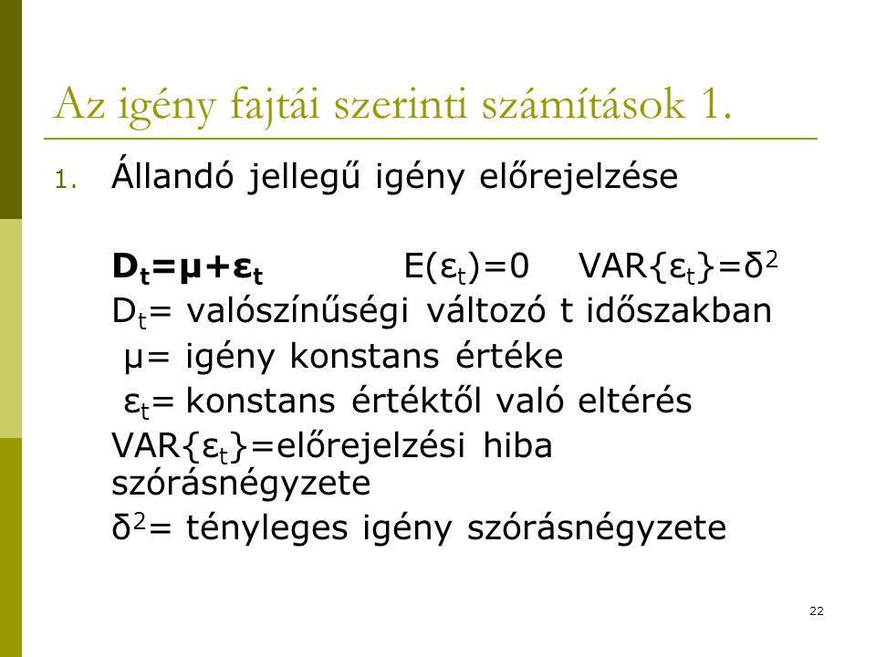 22 Az igény fajtái szerinti számítások 1. 1. Állandó jellegű igény előrejelzése D t =μ+ε t E(ε t )=0 VAR{ε t }=δ 2 D t = valószínűségi változó t idősz