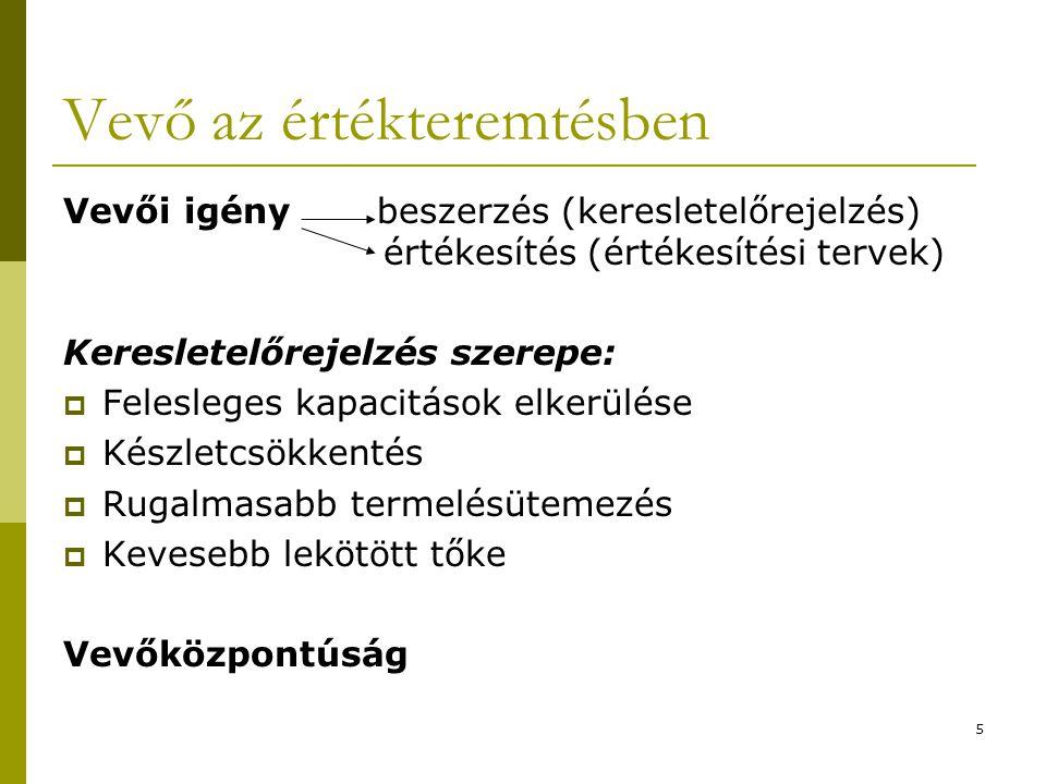 6 Vevőorientáció 1.