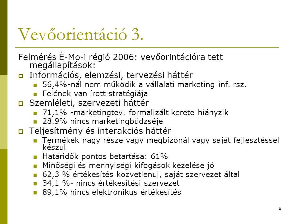 8 Vevőorientáció 3. Felmérés É-Mo-i régió 2006: vevőorintációra tett megállapítások:  Információs, elemzési, tervezési háttér  56,4%-nál nem működik