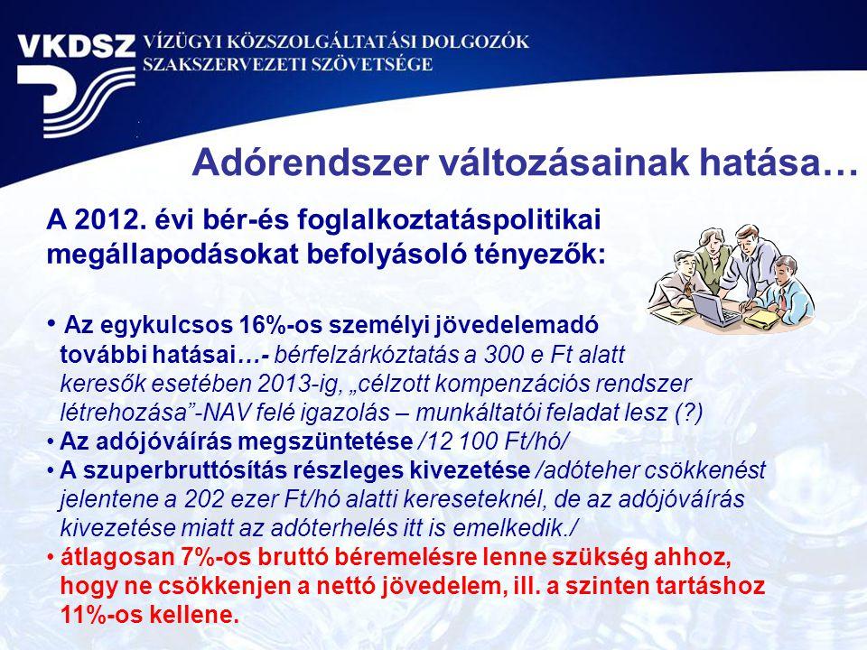 Adórendszer változásainak hatása… A 2012. évi bér-és foglalkoztatáspolitikai megállapodásokat befolyásoló tényezők: • Az egykulcsos 16%-os személyi jö