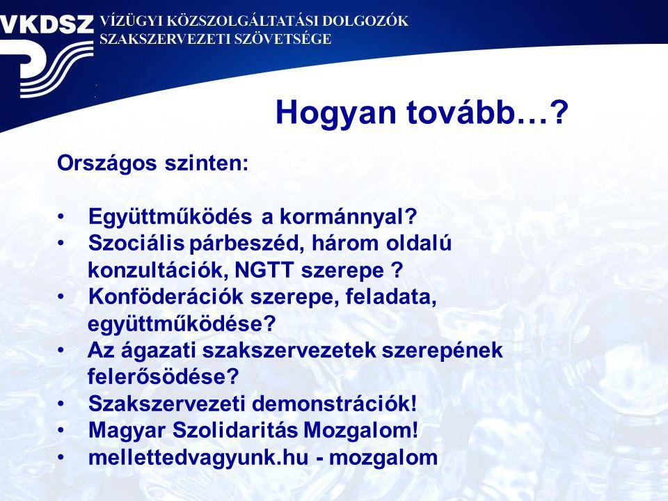 Országos szinten: • Együttműködés a kormánnyal? • Szociális párbeszéd, három oldalú konzultációk, NGTT szerepe ? • Konföderációk szerepe, feladata, eg