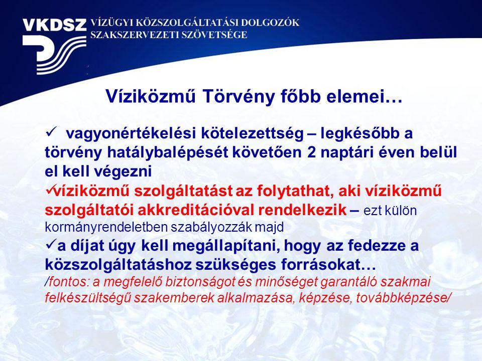 Fürdőágazatot érintő fontosabb kérdések • Az OEP támogatási endszere nem változott /2007-es árszinten számolnak el még mindig/ • Az üdülési csekk megszűnésével csökkenhet a forgalom és az árbevétel – belép helyette az új Széchenyi Pihenőkártya – változások...