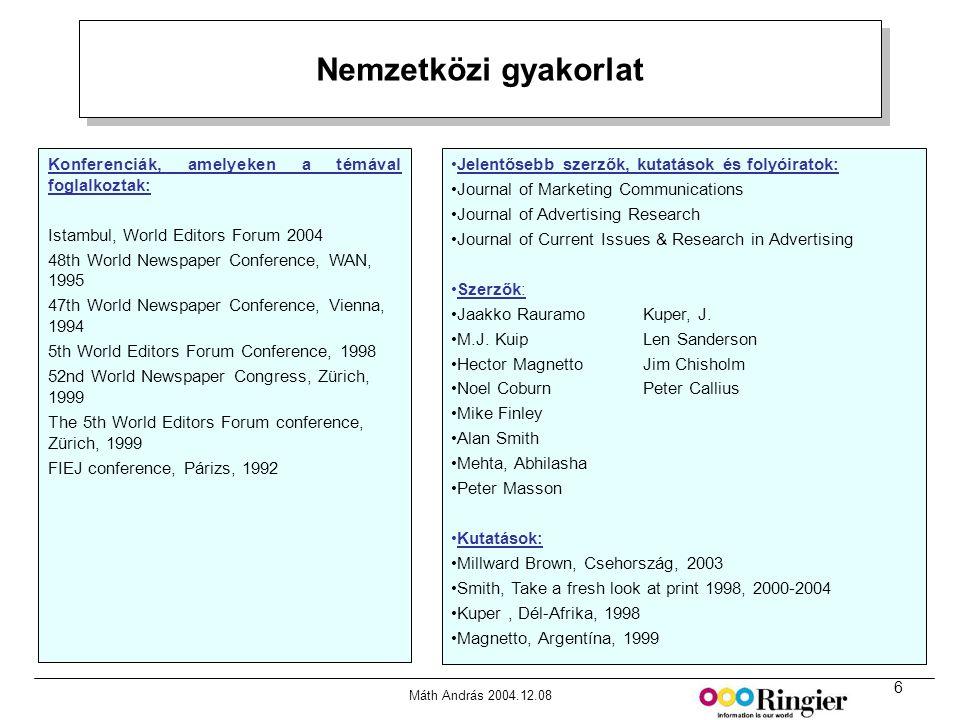 6 Máth András 2004.12.08 Nemzetközi gyakorlat Forrás: MRI Media Quintilies, Fall 2000 Konferenciák, amelyeken a témával foglalkoztak: Istambul, World