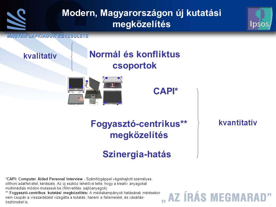 8 Máth András 2004.12.08 CAPI* Fogyasztó-centrikus** megközelítés Szinergia-hatás Modern, Magyarországon új kutatási megközelítés Normál és konfliktus