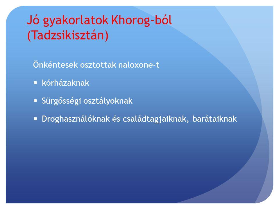 Önkéntesek osztottak naloxone-t  kórházaknak  Sürgősségi osztályoknak  Droghasználóknak és családtagjaiknak, barátaiknak Jó gyakorlatok Khorog-ból (Tadzsikisztán) 