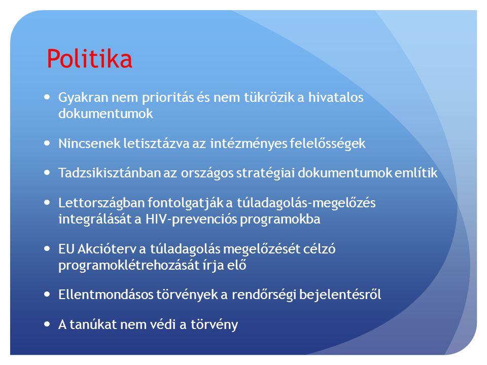 Politika  Gyakran nem prioritás és nem tükrözik a hivatalos dokumentumok  Nincsenek letisztázva az intézményes felelősségek  Tadzsikisztánban az országos stratégiai dokumentumok említik  Lettországban fontolgatják a túladagolás-megelőzés integrálását a HIV-prevenciós programokba  EU Akcióterv a túladagolás megelőzését célzó programoklétrehozását írja elő  Ellentmondásos törvények a rendőrségi bejelentésről  A tanúkat nem védi a törvény