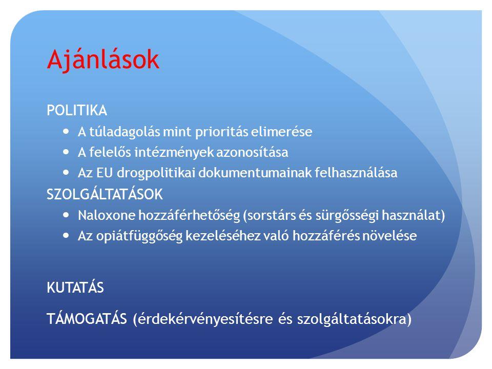 POLITIKA  A túladagolás mint prioritás elimerése  A felelős intézmények azonosítása  Az EU drogpolitikai dokumentumainak felhasználása SZOLGÁLTATÁSOK  Naloxone hozzáférhetőség (sorstárs és sürgősségi használat)   Az opiátfüggőség kezeléséhez való hozzáférés növelése KUTATÁS TÁMOGATÁS (érdekérvényesítésre és szolgáltatásokra)  Ajánlások