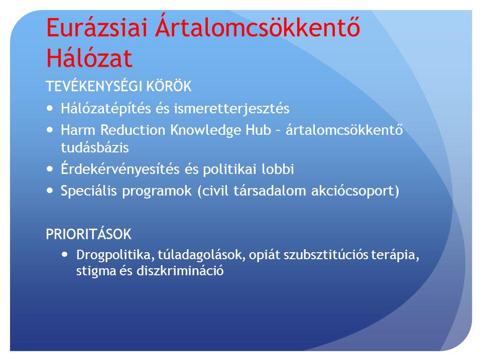 Eurázsiai Ártalomcsökkentő Hálózat TEVÉKENYSÉGI KÖRÖK  Hálózatépítés és ismeretterjesztés  Harm Reduction Knowledge Hub – ártalomcsökkentő tudásbázis  Érdekérvényesítés és politikai lobbi  Speciális programok (civil társadalom akciócsoport)  PRIORITÁSOK  Drogpolitika, túladagolások, opiát szubsztitúciós terápia, stigma és diszkrimináció