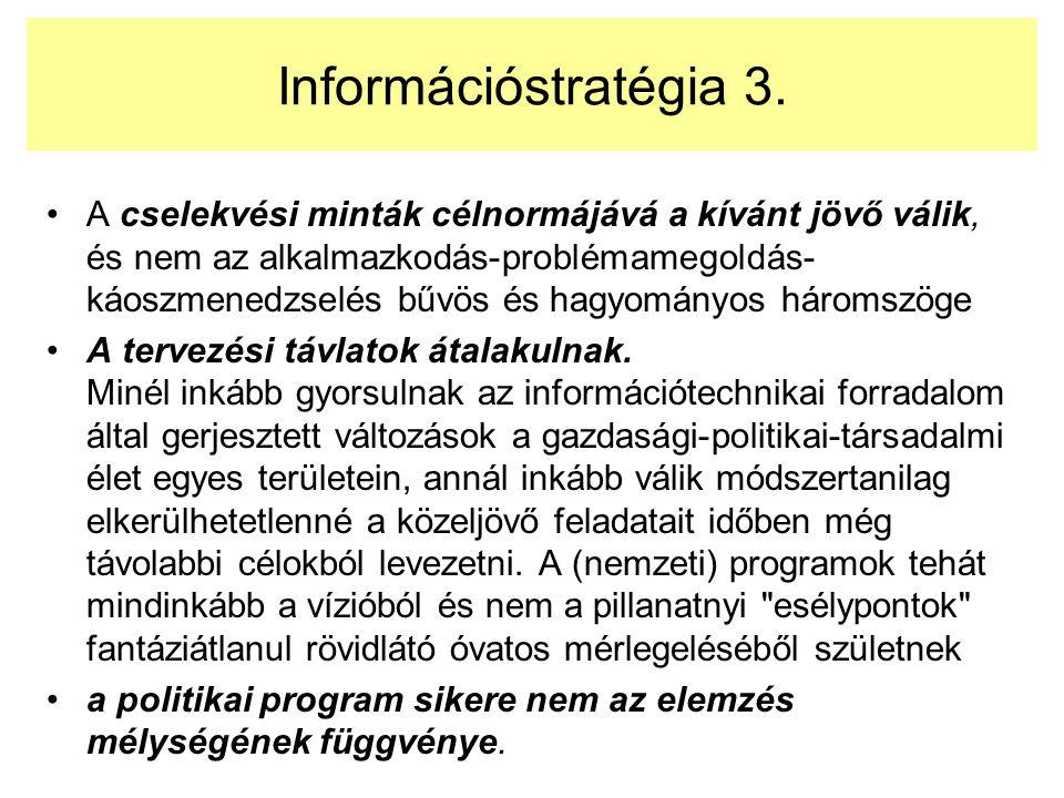 Információstratégia 3.