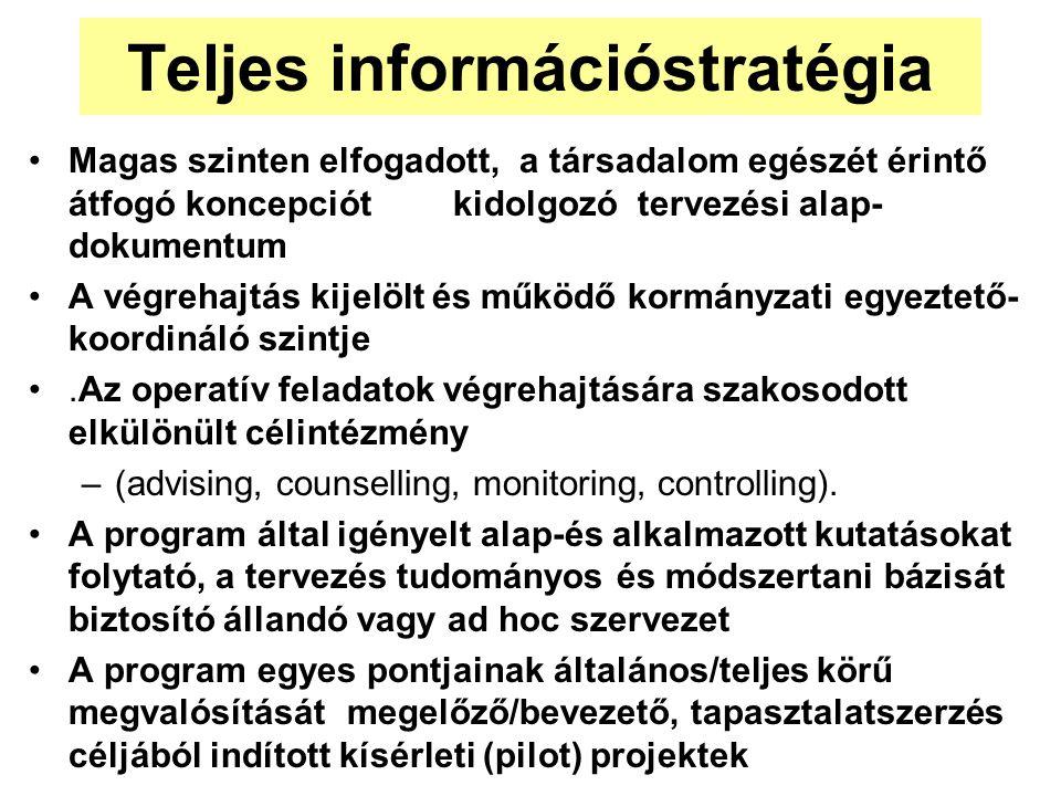 Teljes információstratégia •Magas szinten elfogadott, a társadalom egészét érintő átfogó koncepciót kidolgozó tervezési alap- dokumentum •A végrehajtás kijelölt és működő kormányzati egyeztető- koordináló szintje •.Az operatív feladatok végrehajtására szakosodott elkülönült célintézmény –(advising, counselling, monitoring, controlling).