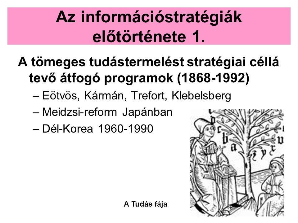 Az információstratégiák előtörténete 1.