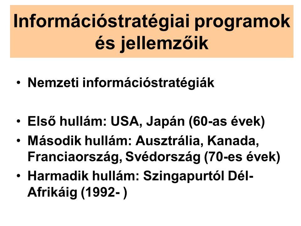 Információstratégiai programok és jellemzőik •Nemzeti információstratégiák •Első hullám: USA, Japán (60-as évek) •Második hullám: Ausztrália, Kanada, Franciaország, Svédország (70-es évek) •Harmadik hullám: Szingapurtól Dél- Afrikáig (1992- )