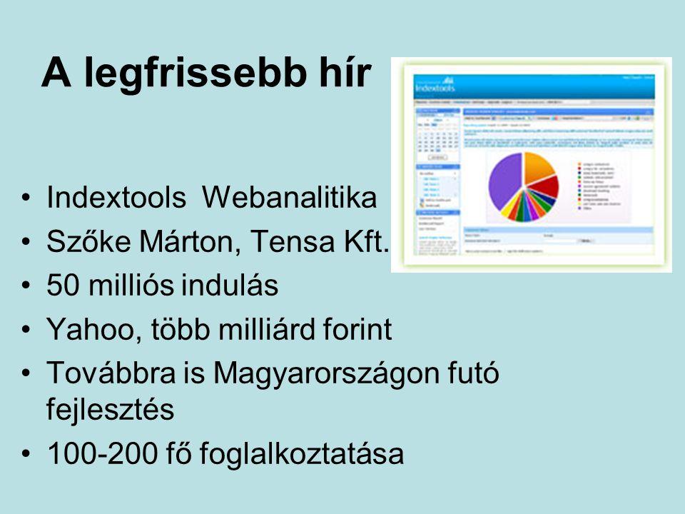 A legfrissebb hír •Indextools Webanalitika •Szőke Márton, Tensa Kft.