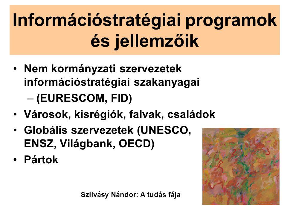 Információstratégiai programok és jellemzőik •Nem kormányzati szervezetek információstratégiai szakanyagai –(EURESCOM, FID) •Városok, kisrégiók, falvak, családok •Globális szervezetek (UNESCO, ENSZ, Világbank, OECD) •Pártok Szilvásy Nándor: A tudás fája