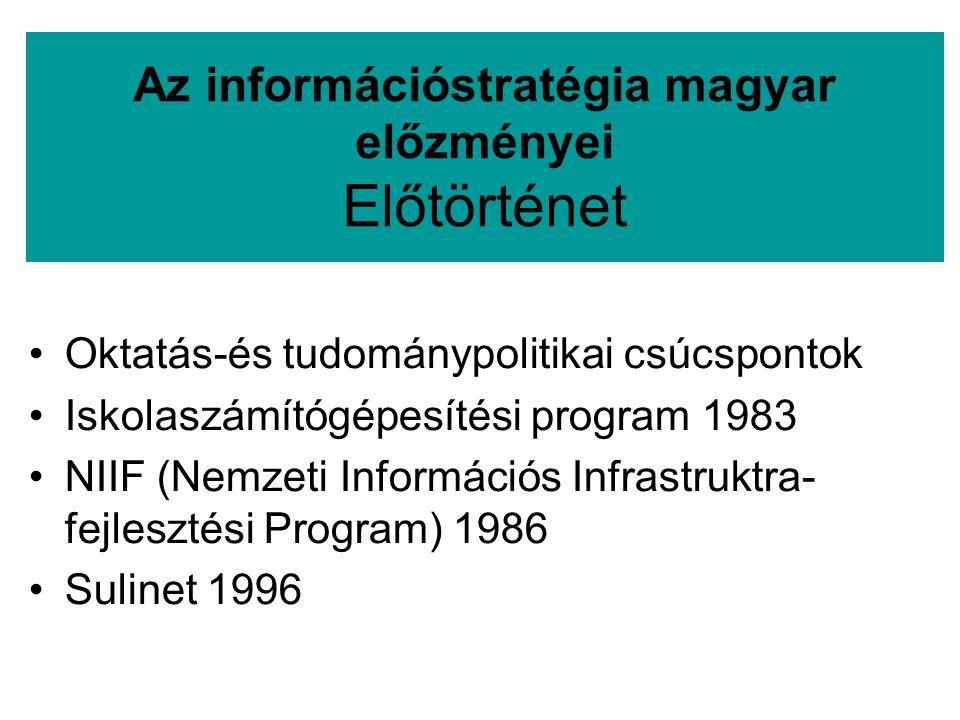 Az információstratégia magyar előzményei Előtörténet •Oktatás-és tudománypolitikai csúcspontok •Iskolaszámítógépesítési program 1983 •NIIF (Nemzeti Információs Infrastruktra- fejlesztési Program) 1986 •Sulinet 1996