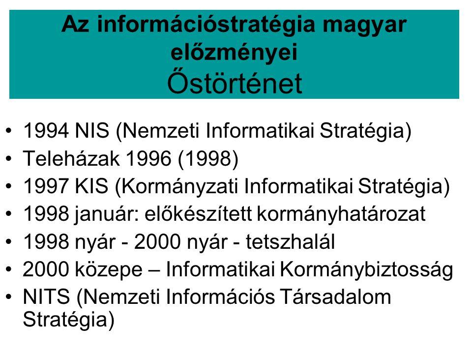 Az információstratégia magyar előzményei Őstörténet •1994 NIS (Nemzeti Informatikai Stratégia) •Teleházak 1996 (1998) •1997 KIS (Kormányzati Informatikai Stratégia) •1998 január: előkészített kormányhatározat •1998 nyár - 2000 nyár - tetszhalál •2000 közepe – Informatikai Kormánybiztosság •NITS (Nemzeti Információs Társadalom Stratégia)