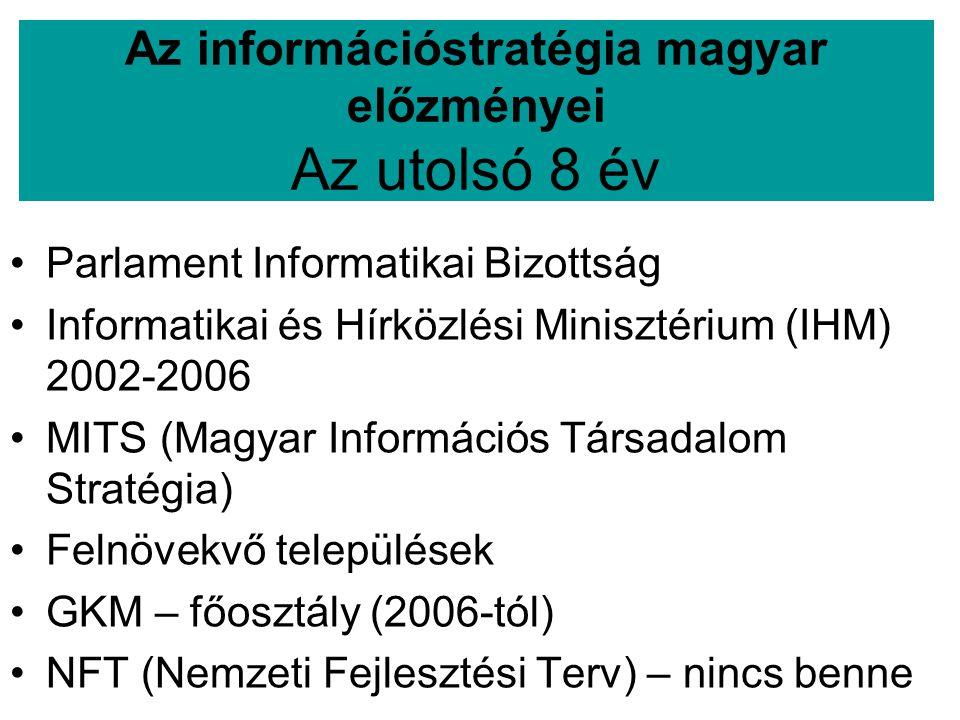 Az információstratégia magyar előzményei Az utolsó 8 év •Parlament Informatikai Bizottság •Informatikai és Hírközlési Minisztérium (IHM) 2002-2006 •MITS (Magyar Információs Társadalom Stratégia) •Felnövekvő települések •GKM – főosztály (2006-tól) •NFT (Nemzeti Fejlesztési Terv) – nincs benne