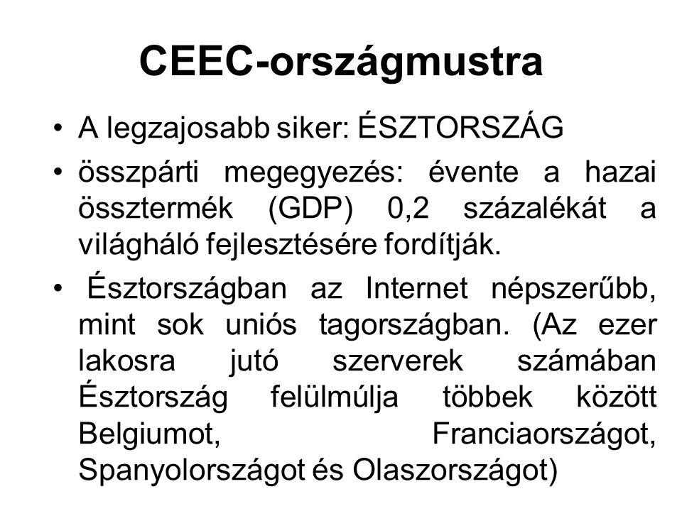 CEEC-országmustra •A legzajosabb siker: ÉSZTORSZÁG •összpárti megegyezés: évente a hazai össztermék (GDP) 0,2 százalékát a világháló fejlesztésére fordítják.