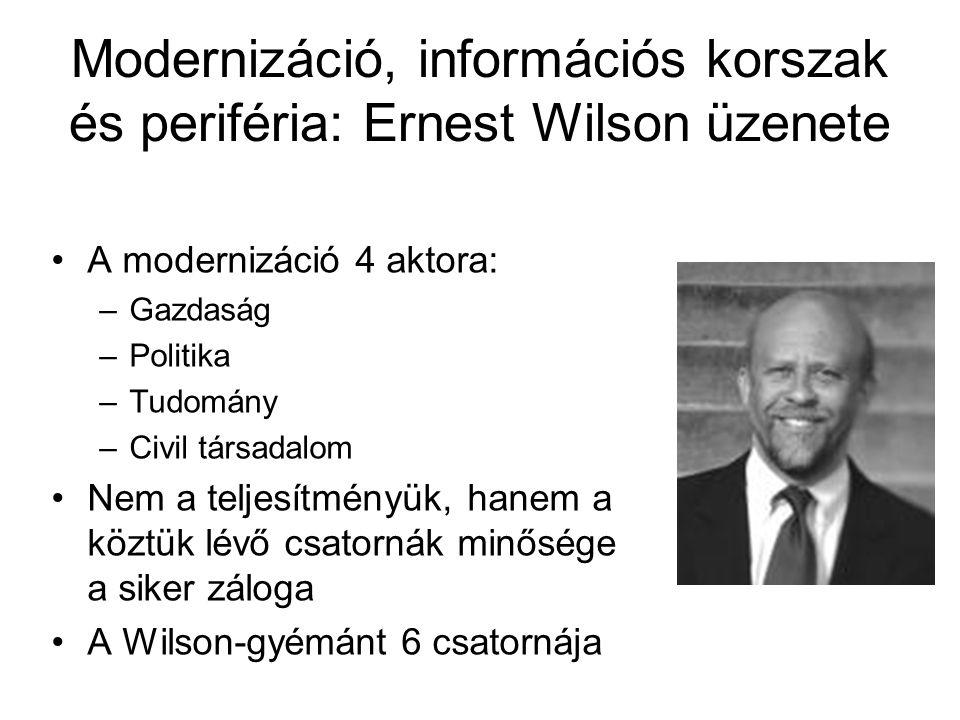 Modernizáció, információs korszak és periféria: Ernest Wilson üzenete •A modernizáció 4 aktora: –Gazdaság –Politika –Tudomány –Civil társadalom •Nem a teljesítményük, hanem a köztük lévő csatornák minősége a siker záloga •A Wilson-gyémánt 6 csatornája