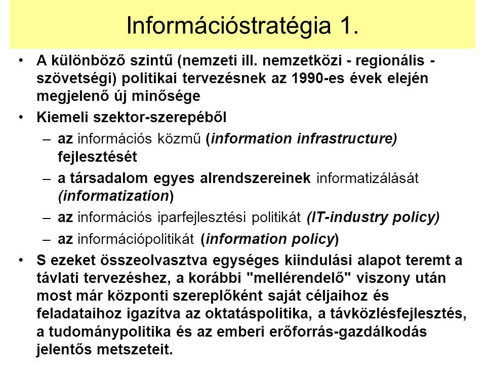 Információstratégiai programok és jellemzőik Regionális kísérletek •Európai Unió •APEC •Afrikai Információs Társadalom Információs cégstratégiák •Microsoft, 1995 •Oracle, Intel, IBM •Google