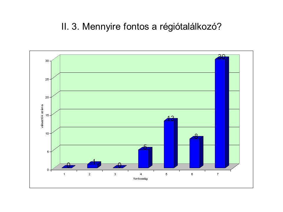 II. 3. Mennyire fontos a régiótalálkozó